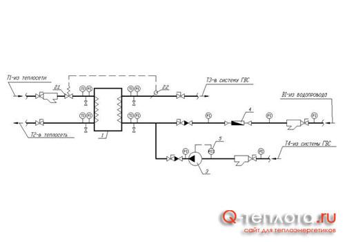 Схема обвязки пластинчатого теплообменника фото 995